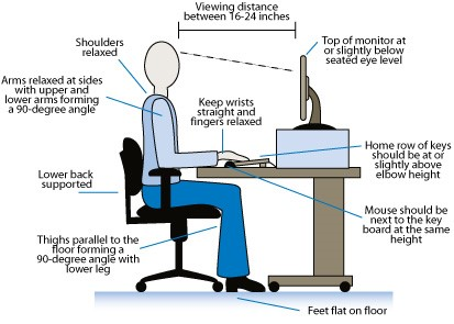 Tips for Seating Posture